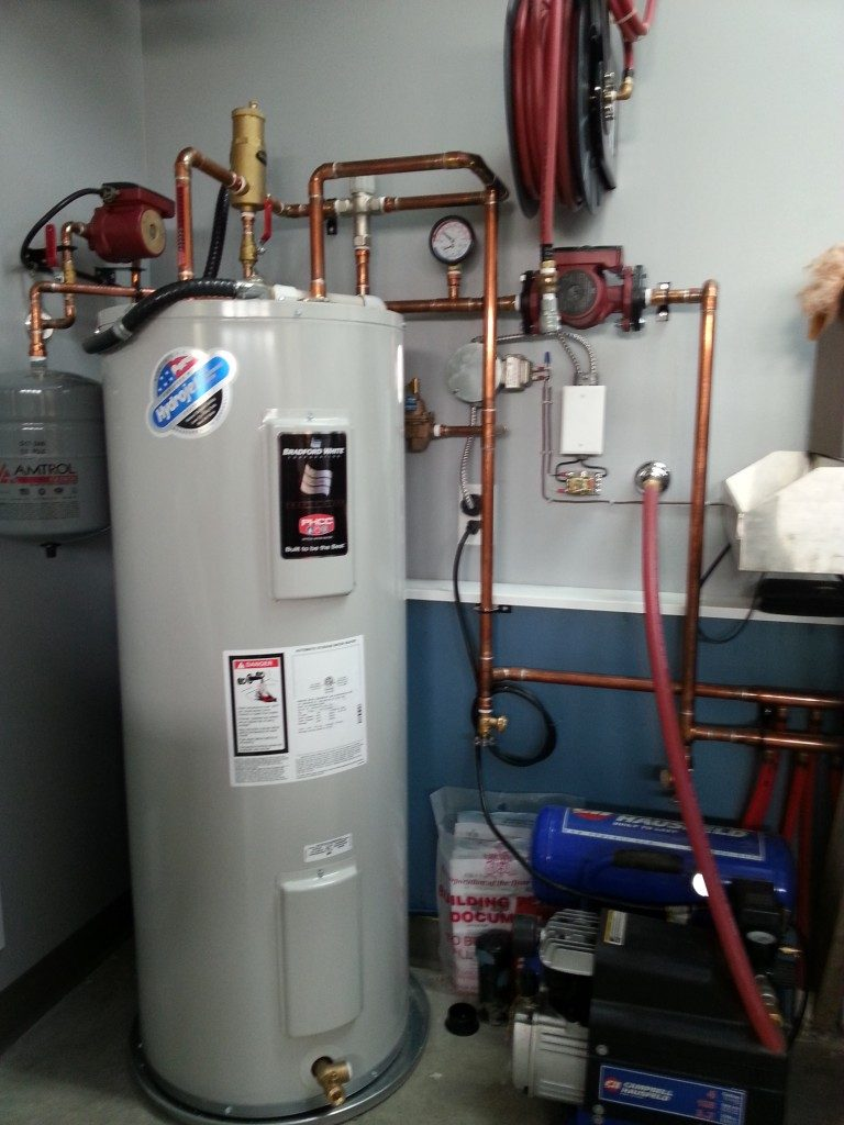 Boilers - Plumbing Services